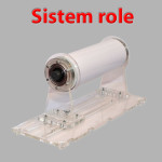sistem role